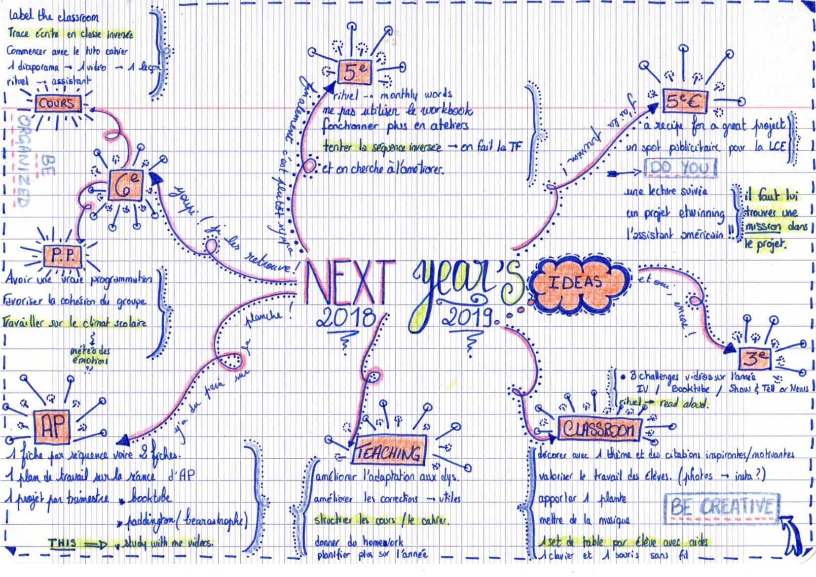 mindmap ideas.jpg